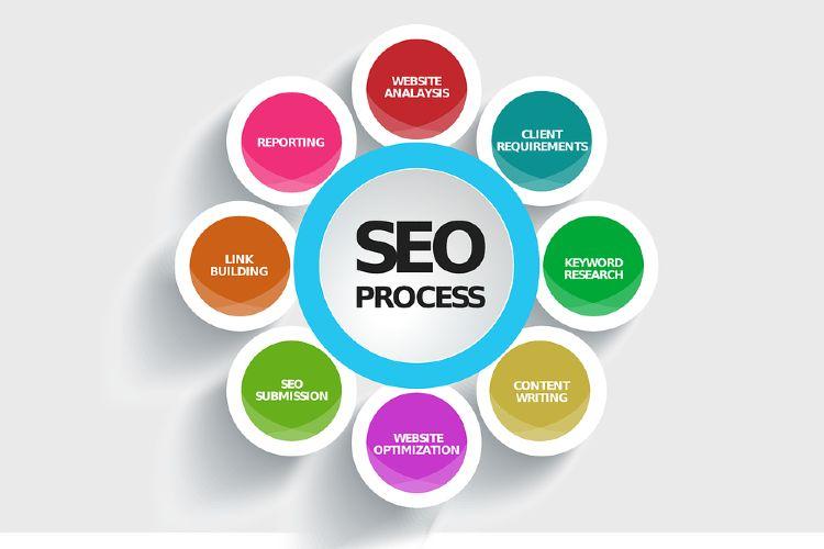 Claves para crear una estrategia SEO para la web del negocio